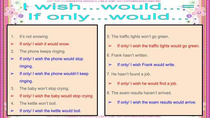 Câu mong ước với 'Wish'-21